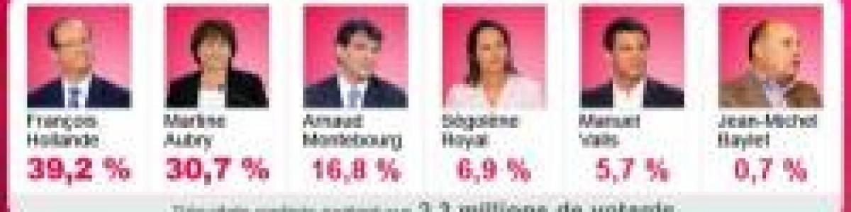 Primarias socialistas en Francia, hacia la refundación de los partidos políticos