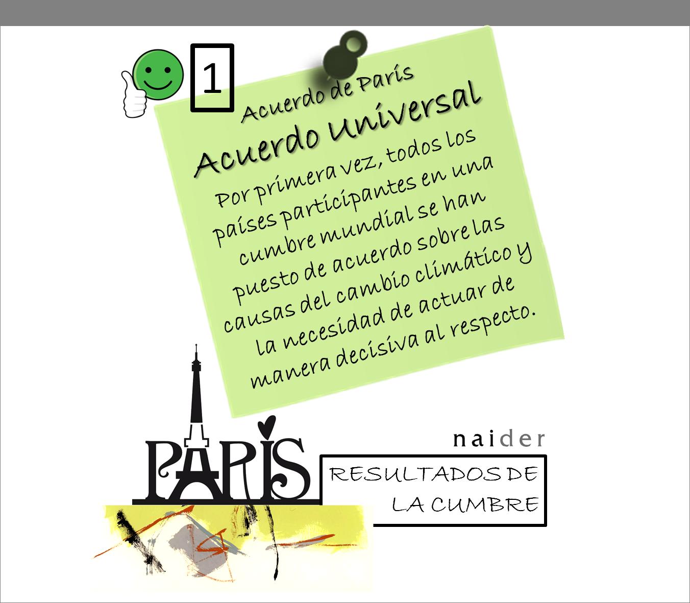 Paris agreement 1+2