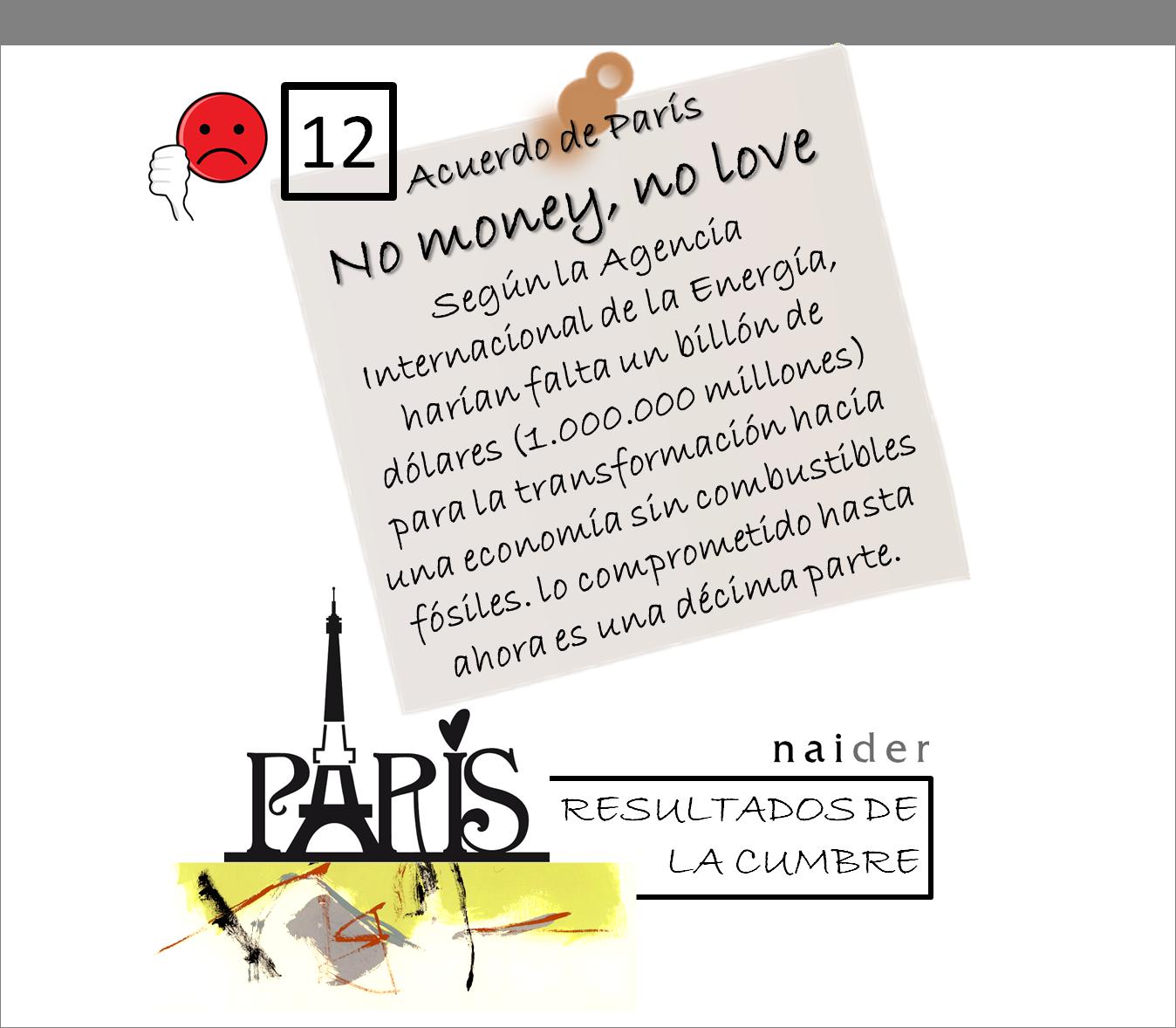 Paris agreement 12