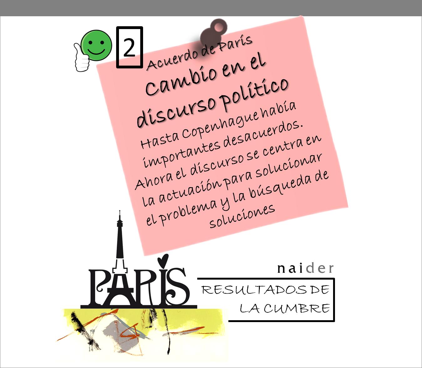 Paris agreement 2
