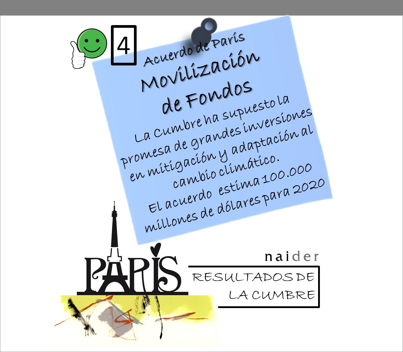 Paris agreement 4
