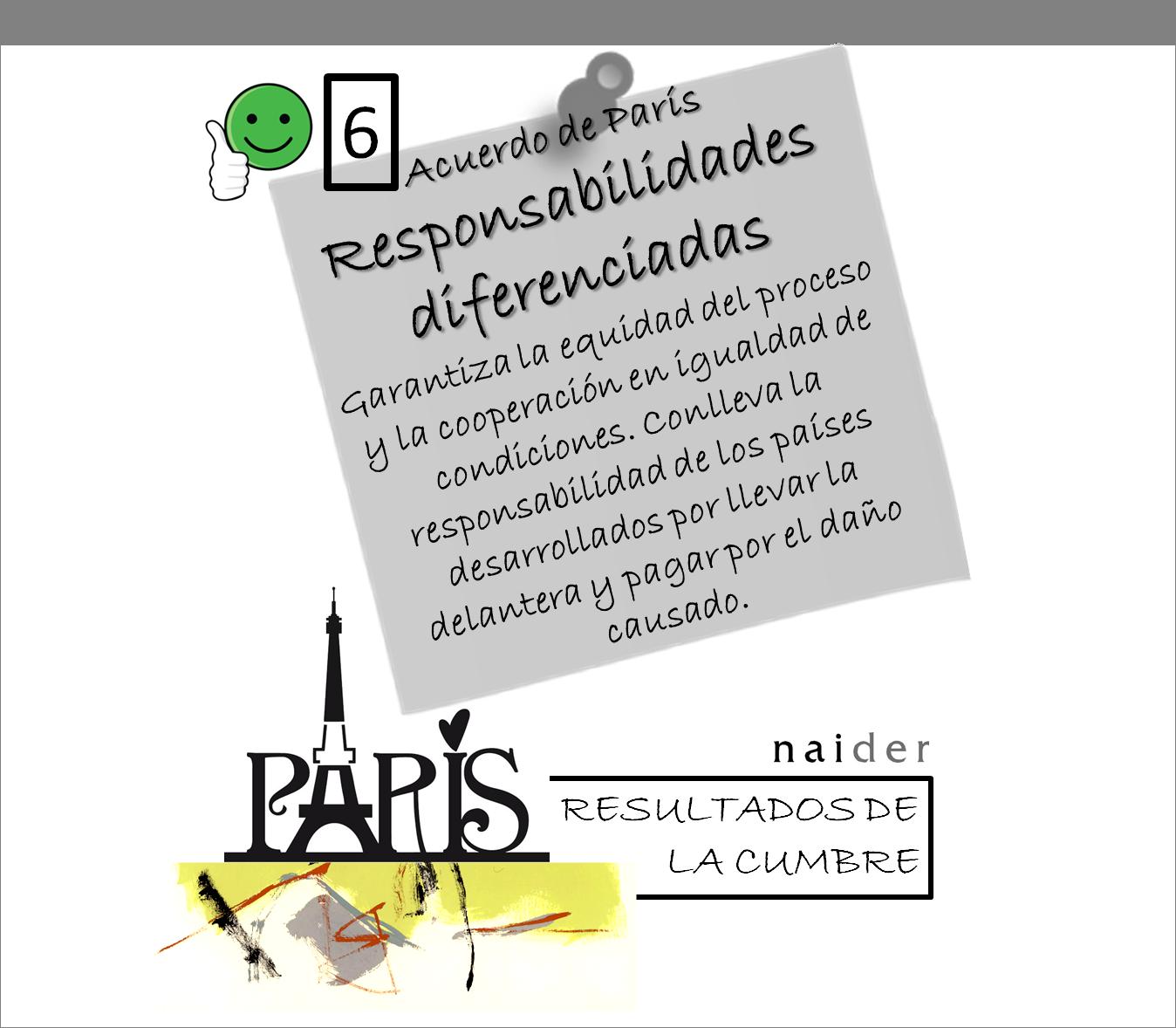 Paris agreement 6